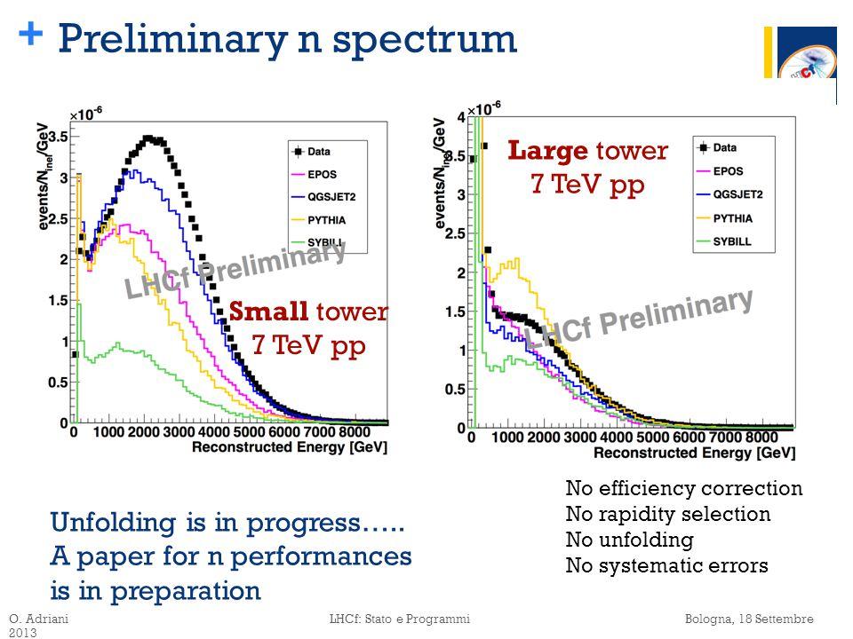 + ` Small tower 7 TeV pp Large tower 7 TeV pp Preliminary n spectrum O.