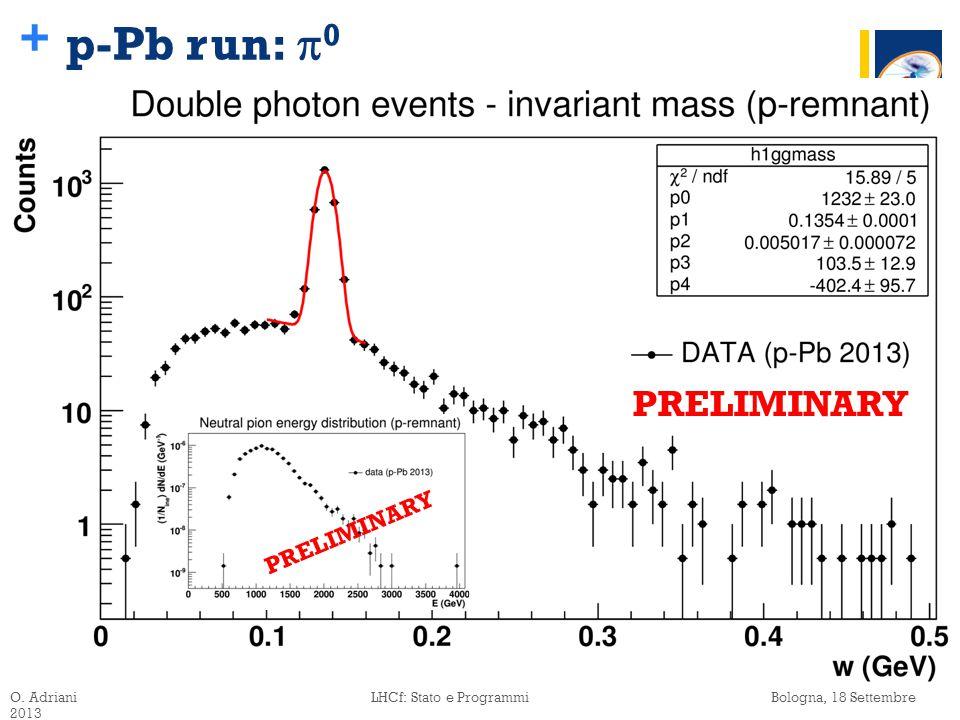 + PRELIMINARY p-Pb run:  0 O. Adriani LHCf: Stato e Programmi Bologna, 18 Settembre 2013