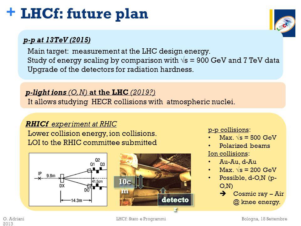 + p-p at 13TeV (2015) Main target: measurement at the LHC design energy.