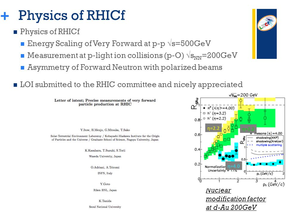 + Nuclear modification factor at d-Au 200GeV Physics of RHICf Energy Scaling of Very Forward at p-p √s=500GeV Measurement at p-light ion collisions (p-O) √s NN =200GeV Asymmetry of Forward Neutron with polarized beams LOI submitted to the RHIC committee and nicely appreciated Physics of RHICf