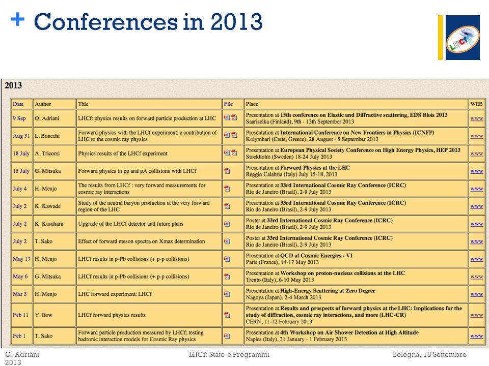+ Conferences in 2013 O. Adriani LHCf: Stato e Programmi Bologna, 18 Settembre 2013