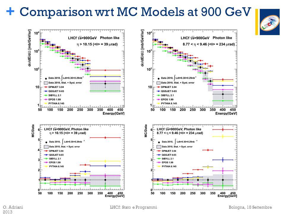 + Comparison wrt MC Models at 900 GeV O. Adriani LHCf: Stato e Programmi Bologna, 18 Settembre 2013