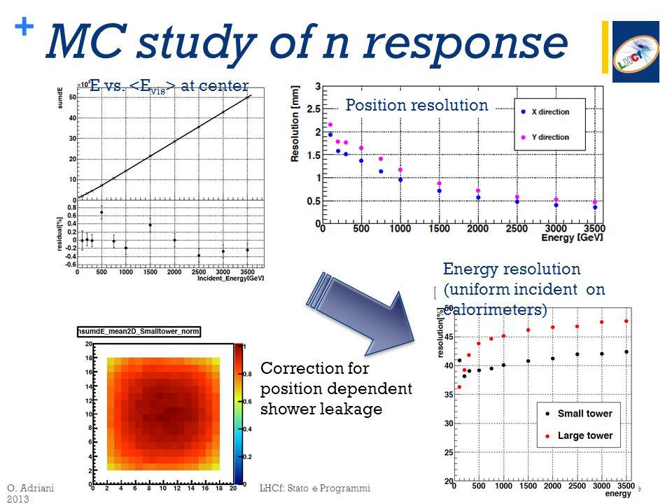 + MC study of n response O. Adriani LHCf: Stato e Programmi Bologna, 18 Settembre 2013 E vs.