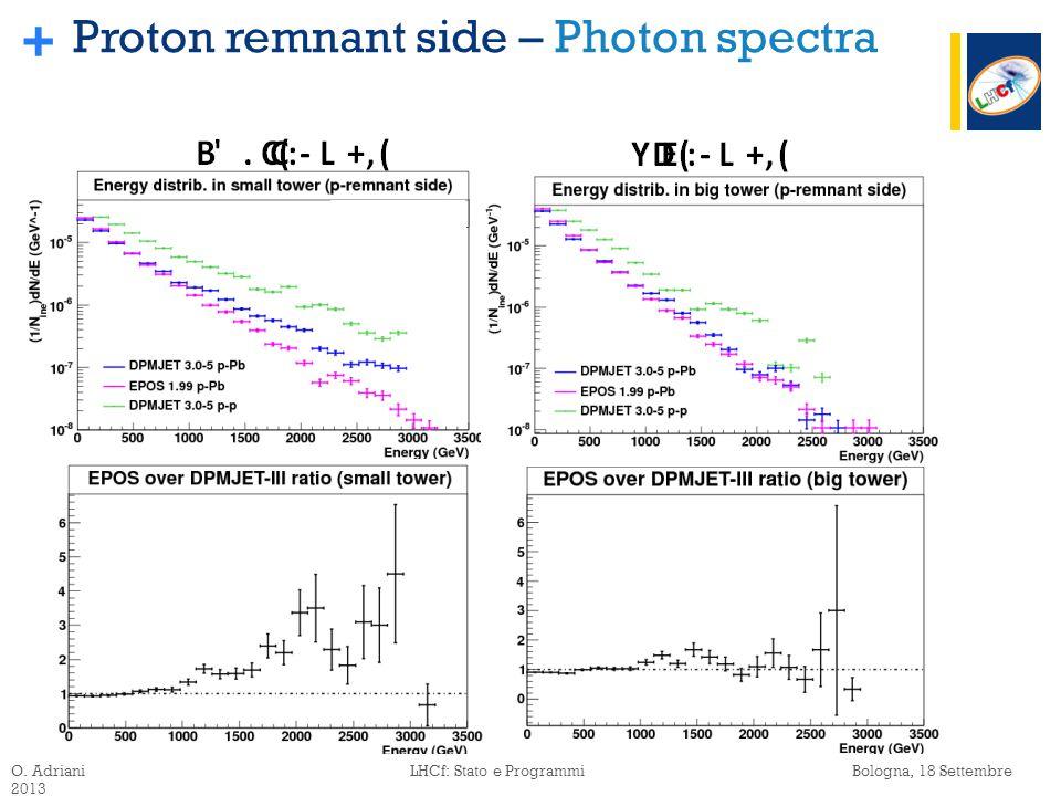 + Proton remnant side – Photon spectra O.