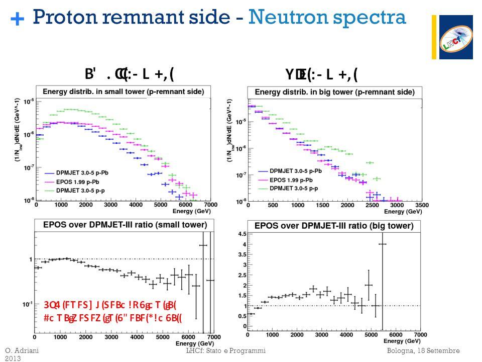 + Proton remnant side - Neutron spectra