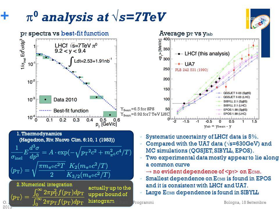 +  0 analysis at √s=7TeV 1. Thermodynamics (Hagedron, Riv.