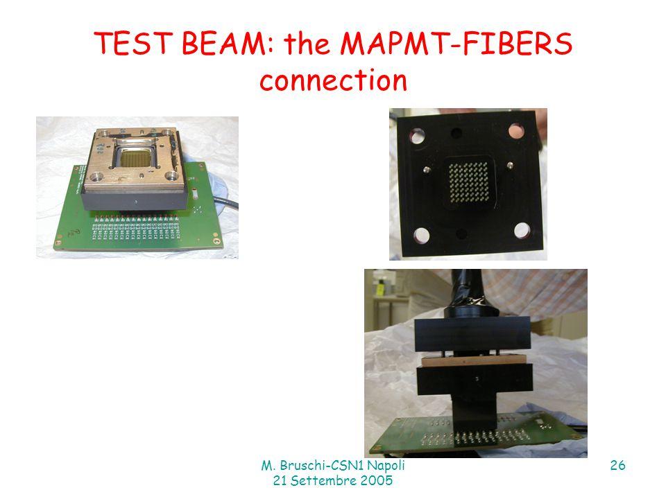 M. Bruschi-CSN1 Napoli 21 Settembre 2005 26 TEST BEAM: the MAPMT-FIBERS connection