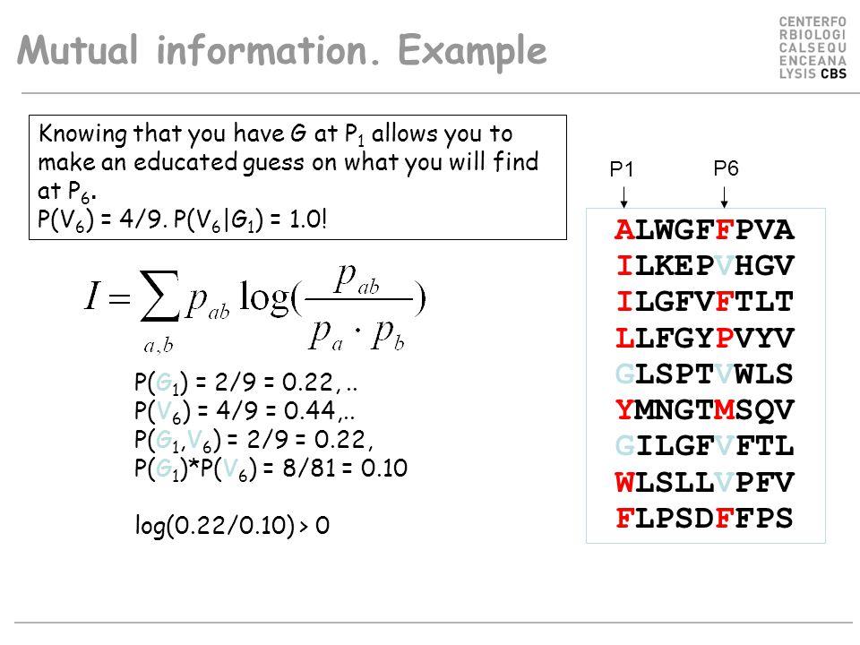 Mutual information. Example ALWGFFPVA ILKEPVHGV ILGFVFTLT LLFGYPVYV GLSPTVWLS YMNGTMSQV GILGFVFTL WLSLLVPFV FLPSDFFPS P1 P6 P(G 1 ) = 2/9 = 0.22,.. P(