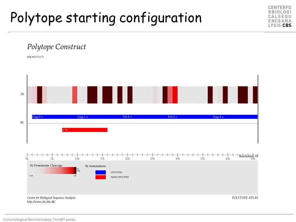 Polytope starting configuration Immunological Bioinformatics, The MIT press.
