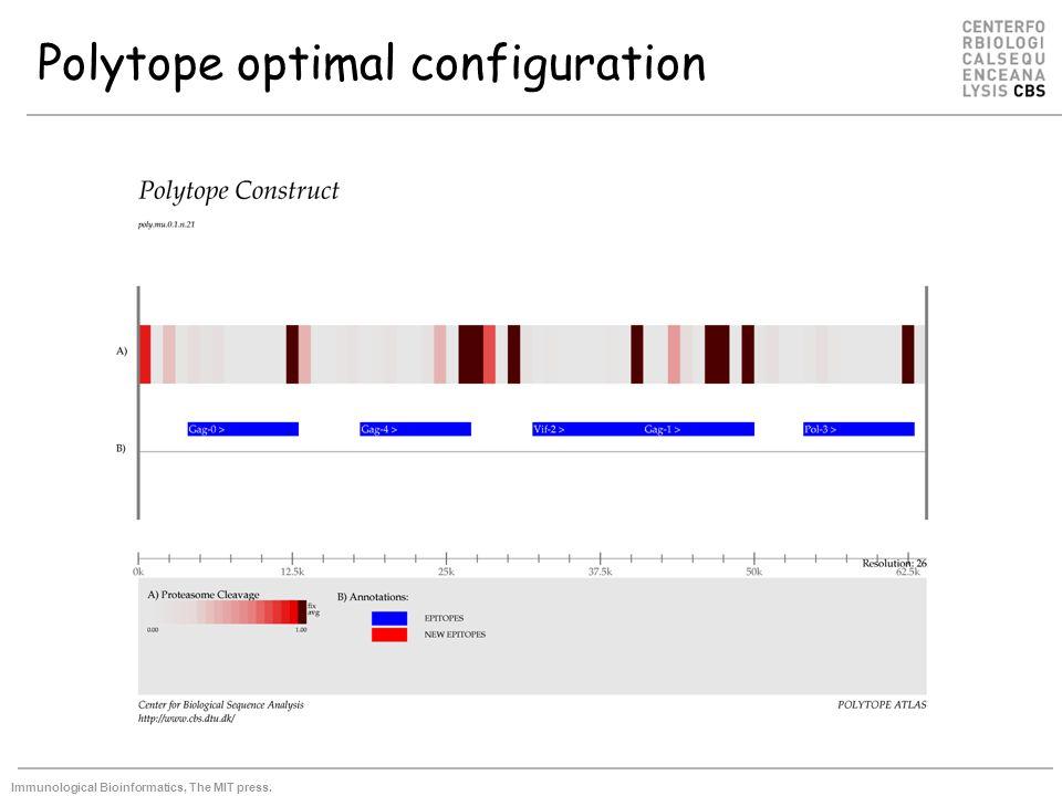 Polytope optimal configuration Immunological Bioinformatics, The MIT press.
