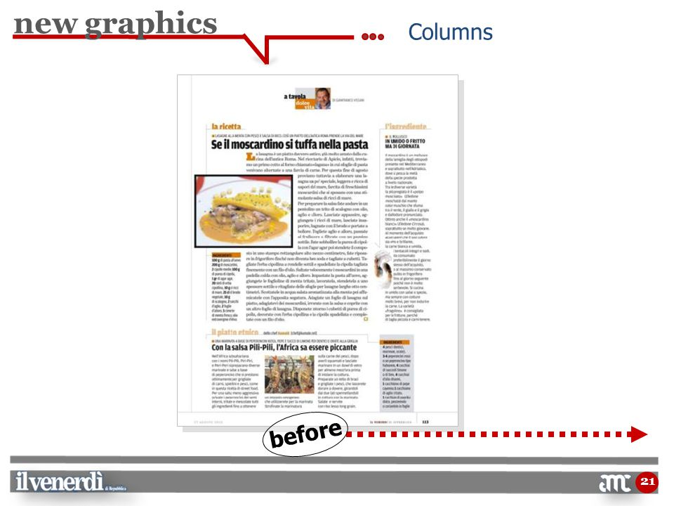 21 new graphics Columns before