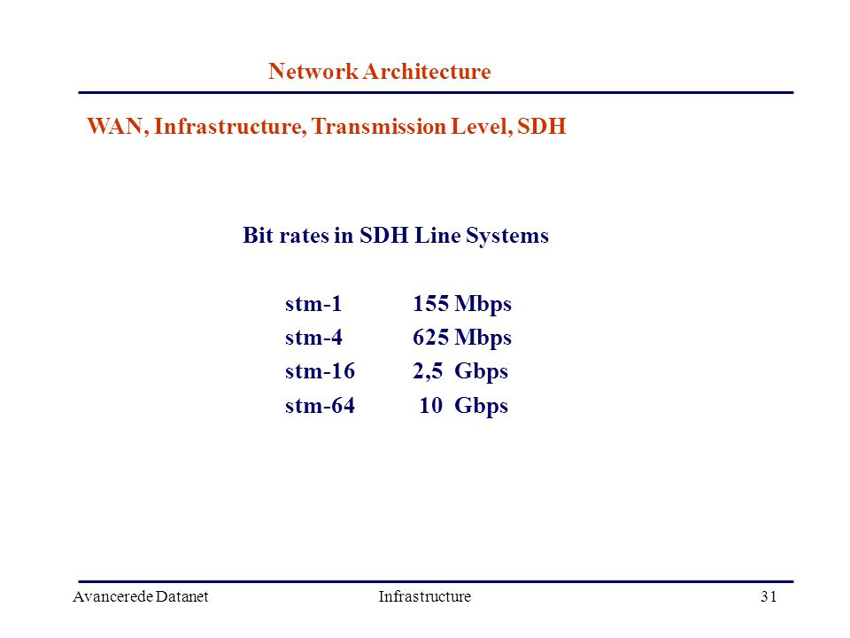 Avancerede DatanetInfrastructure31 WAN, Infrastructure, Transmission Level, SDH Bit rates in SDH Line Systems stm-1155 Mbps stm-4 625 Mbps stm-16 2,5 Gbps stm-64 10 Gbps Network Architecture