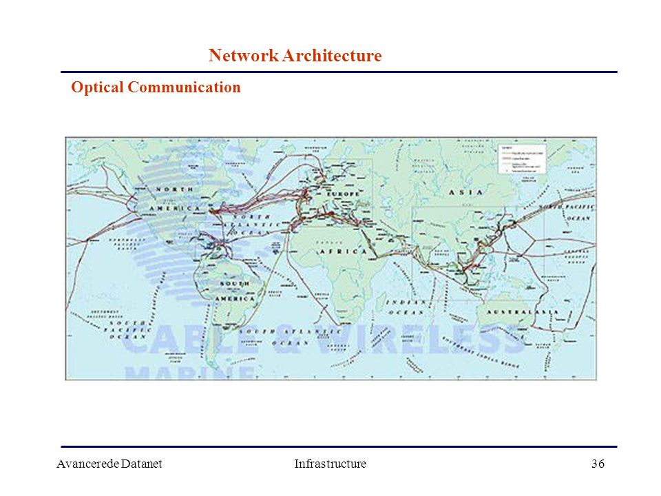 Avancerede DatanetInfrastructure36 Network Architecture Optical Communication