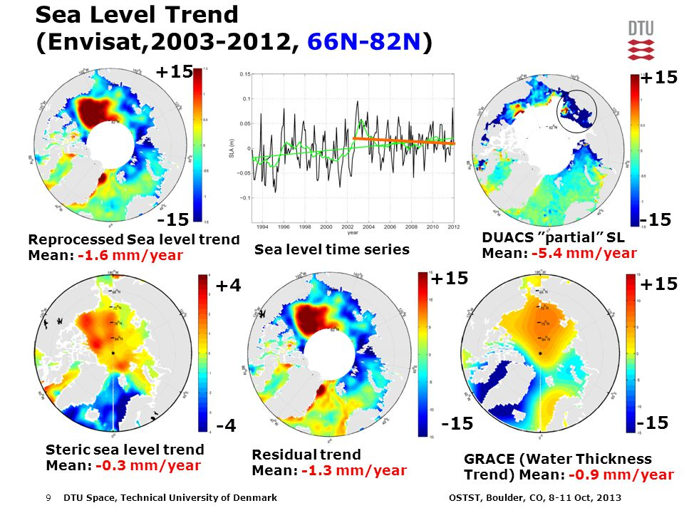 9DTU Space, Technical University of Denmark OSTST, Boulder, CO, 8-11 Oct, 2013 Sea Level Trend (Envisat,2003-2012, 66N-82N) GRACE (Water Thickness Trend) Mean: -0.9 mm/year Steric sea level trend Mean: -0.3 mm/year DUACS partial SL Mean: -5.4 mm/year Reprocessed Sea level trend Mean: -1.6 mm/year Residual trend Mean: -1.3 mm/year Sea level time series +15 -15 +4 -4 +15 -15 +15 -15 +15