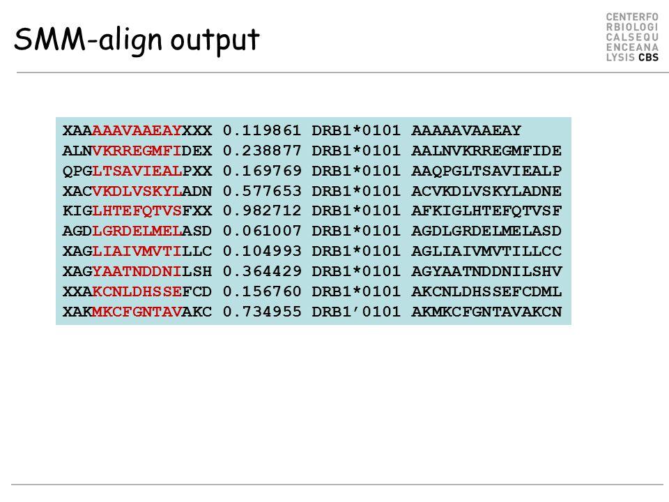 SMM-align output XAAAAAVAAEAYXXX 0.119861 DRB1*0101 AAAAAVAAEAY ALNVKRREGMFIDEX 0.238877 DRB1*0101 AALNVKRREGMFIDE QPGLTSAVIEALPXX 0.169769 DRB1*0101 AAQPGLTSAVIEALP XACVKDLVSKYLADN 0.577653 DRB1*0101 ACVKDLVSKYLADNE KIGLHTEFQTVSFXX 0.982712 DRB1*0101 AFKIGLHTEFQTVSF AGDLGRDELMELASD 0.061007 DRB1*0101 AGDLGRDELMELASD XAGLIAIVMVTILLC 0.104993 DRB1*0101 AGLIAIVMVTILLCC XAGYAATNDDNILSH 0.364429 DRB1*0101 AGYAATNDDNILSHV XXAKCNLDHSSEFCD 0.156760 DRB1*0101 AKCNLDHSSEFCDML XAKMKCFGNTAVAKC 0.734955 DRB1'0101 AKMKCFGNTAVAKCN