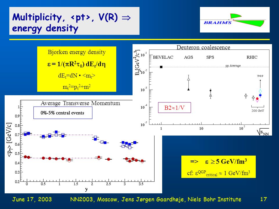 June 17, 2003NN2003, Moscow, Jens Jørgen Gaardhøje, Niels Bohr Institute16 Charged particle multiplicity @ 200 AGeV n4630 charged particles produced for 0-5% central n14% increase over 130GeV n50% increase over p+p scaled by particip.