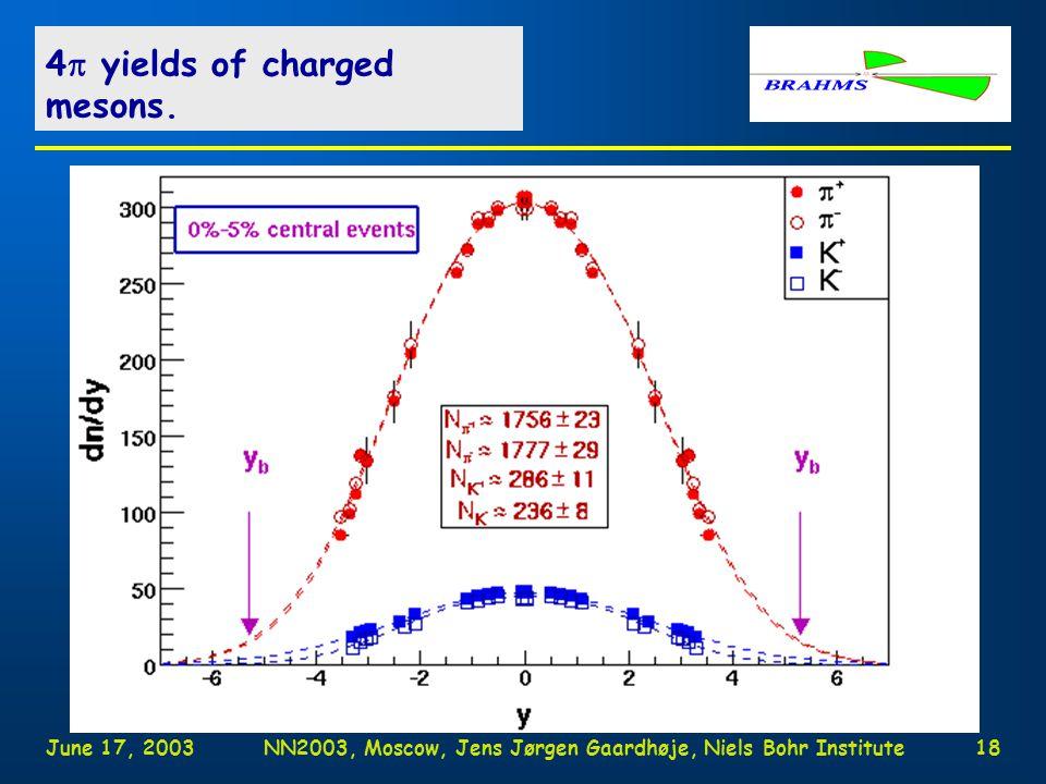 June 17, 2003NN2003, Moscow, Jens Jørgen Gaardhøje, Niels Bohr Institute17 Multiplicity,, V(R)  energy density Bjorken energy density  = 1/(  R 2  0 ) dE t /d  dE t =dN m t 2 =p t 2 +m 2 =>  5 GeV/fm 3 cf:  QGP critical  1 GeV/fm 3 Average Transverse Momentum Deuteron coalescence B2  1/V