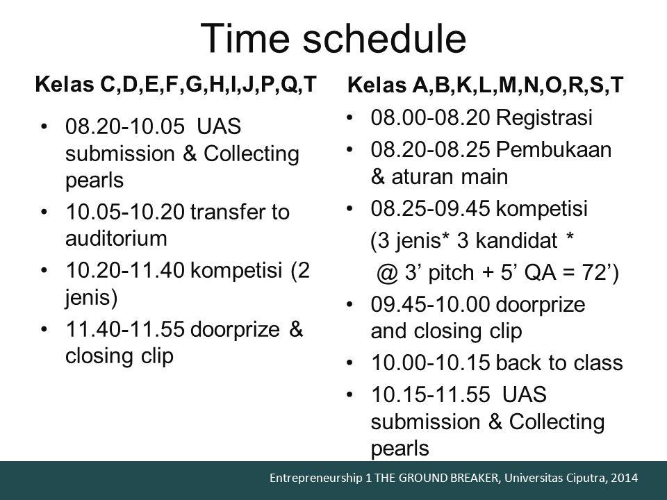 Entrepreneurship 1 THE GROUND BREAKER, Universitas Ciputra, 2014 Time schedule Kelas A,B,K,L,M,N,O,R,S,T 08.20-10.05 UAS submission & Collecting pearls 10.05-10.20 transfer to auditorium 10.20-11.40 kompetisi (2 jenis) 11.40-11.55 doorprize & closing clip Kelas C,D,E,F,G,H,I,J,P,Q,T 08.00-08.20 Registrasi 08.20-08.25 Pembukaan & aturan main 08.25-09.45 kompetisi (3 jenis* 3 kandidat * @ 3' pitch + 5' QA = 72') 09.45-10.00 doorprize and closing clip 10.00-10.15 back to class 10.15-11.55 UAS submission & Collecting pearls