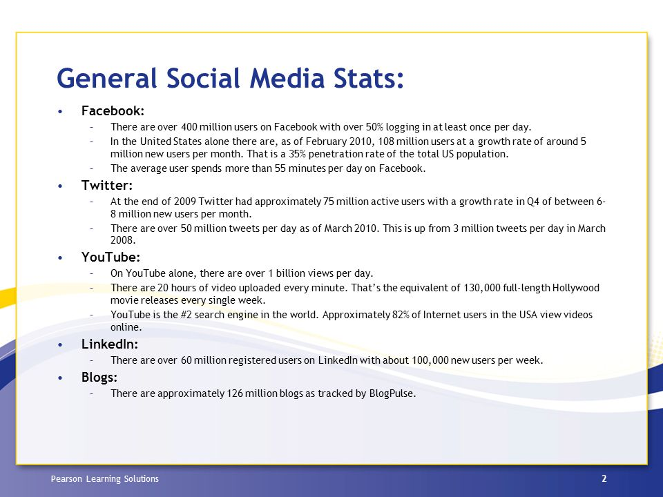 Pearson Learning Solutions2 General Social Media Stats: Facebook: –There are over 400 million users on Facebook with over 50% logging in at least once