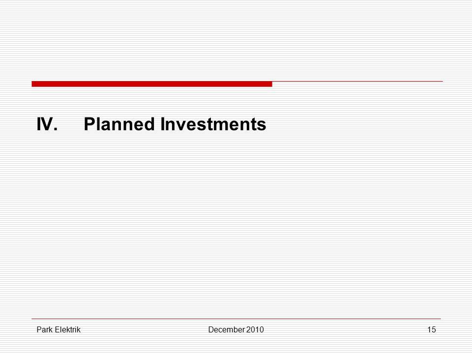 Park ElektrikDecember 201015 IV.Planned Investments