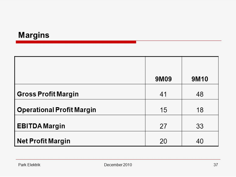 Park ElektrikDecember 201037 Margins 9M099M10 Gross Profit Margin4148 Operational Profit Margin1518 EBITDA Margin2733 Net Profit Margin2040