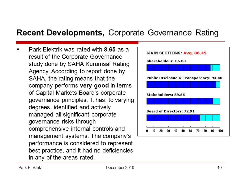 Park ElektrikDecember 201040 Recent Developments, Corporate Governance Rating  Park Elektrik was rated with 8.65 as a result of the Corporate Governa