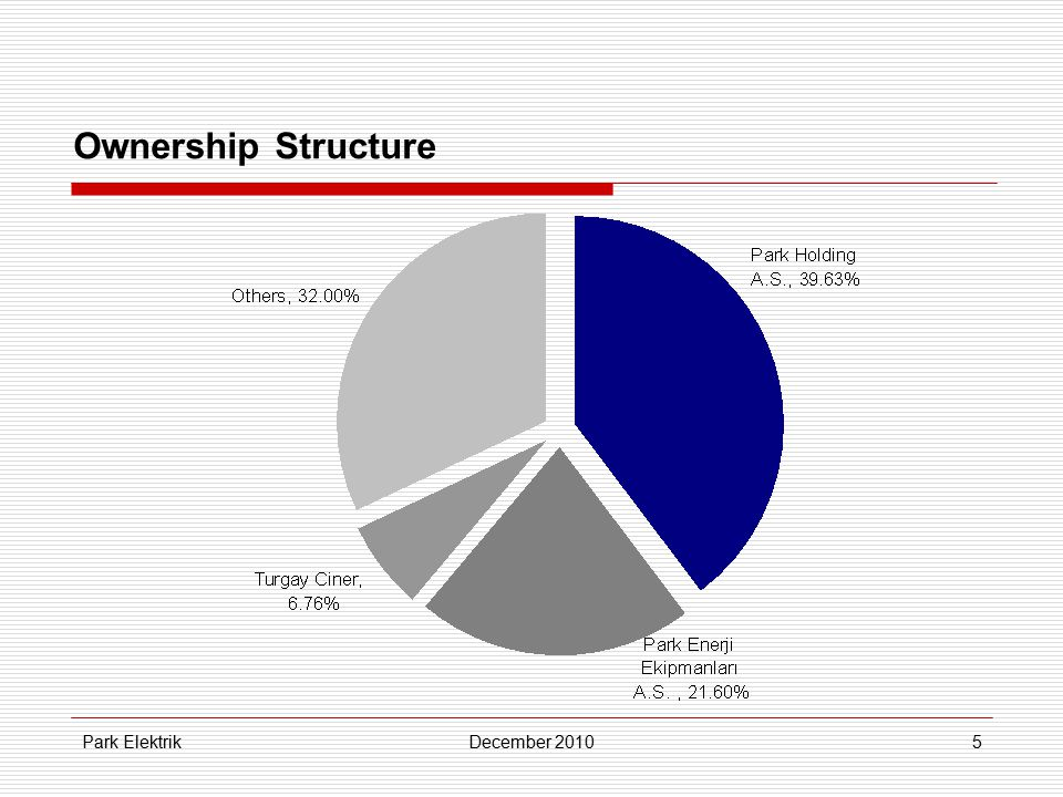Park ElektrikDecember 20105 Ownership Structure