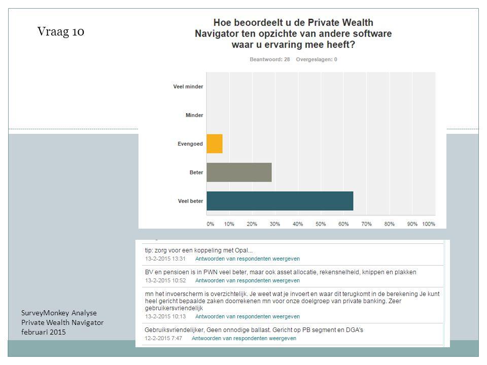 SurveyMonkey Analyse Private Wealth Navigator februari 2015 Vraag 10