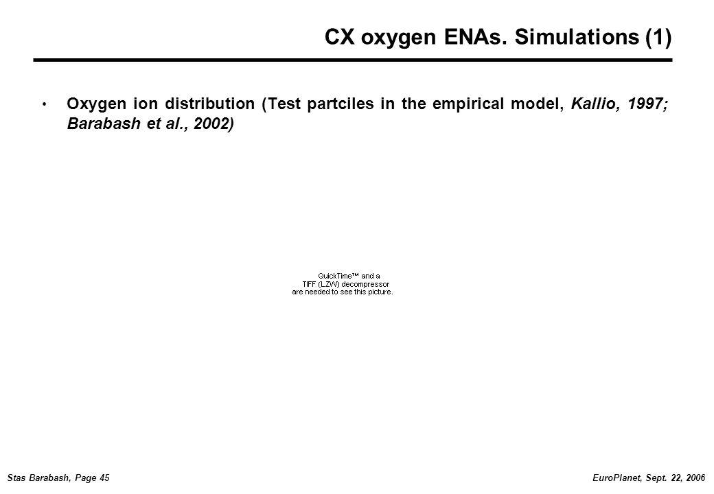EuroPlanet, Sept. 22, 2006Stas Barabash, Page 45 CX oxygen ENAs.
