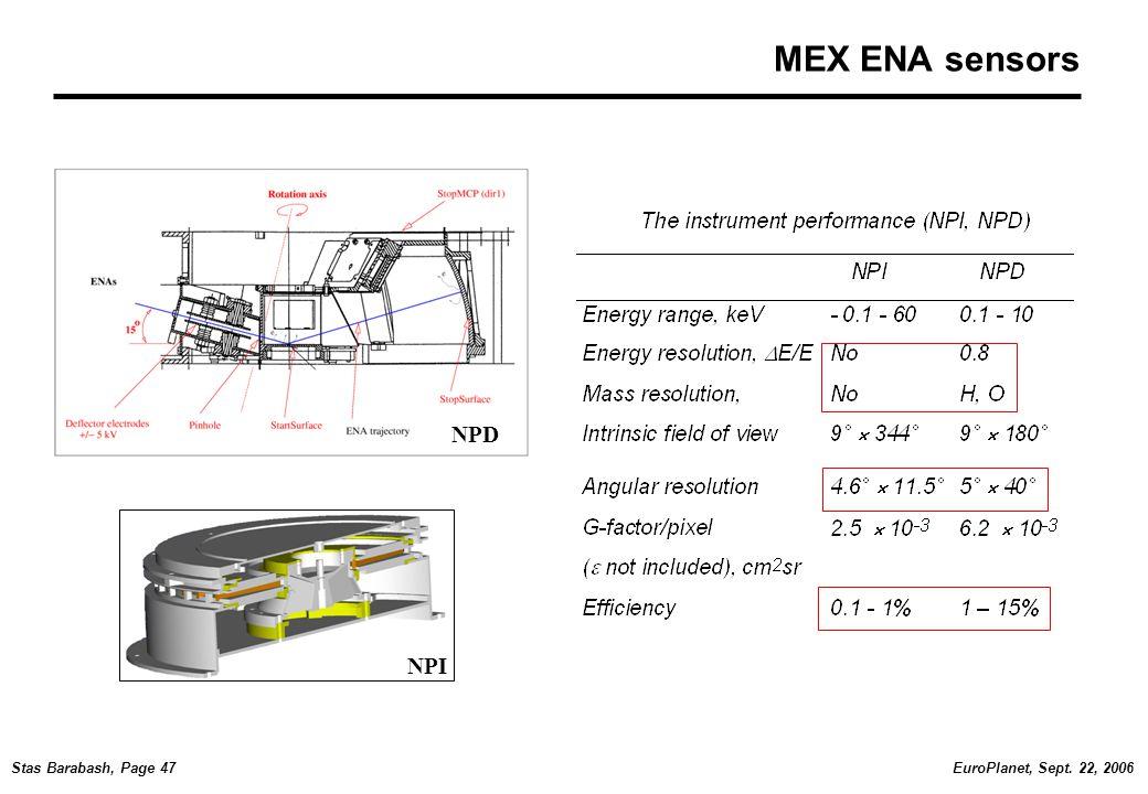 EuroPlanet, Sept. 22, 2006Stas Barabash, Page 47 MEX ENA sensors NPD NPI