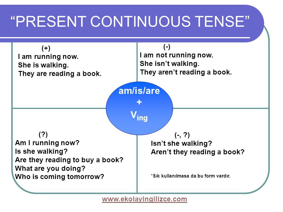 """""""PRESENT CONTINUOUS TENSE"""" am/is/are + V ing (+) I am running now. She is walking. They are reading a book. (?) Am I running now? Is she walking? Are"""
