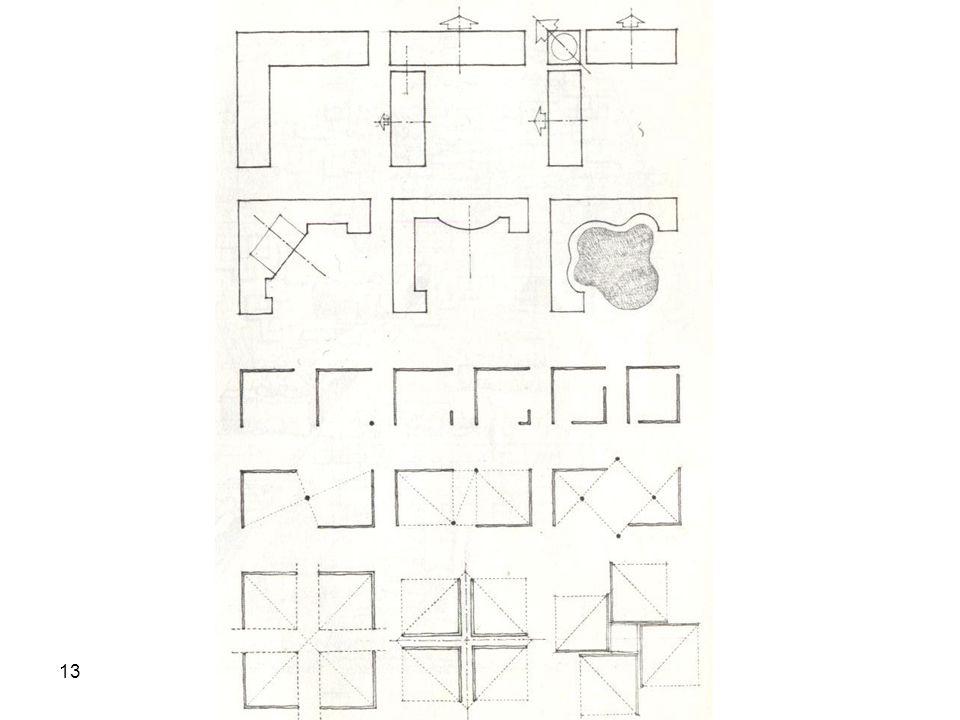 Dr. Nihad Almughany- Design Principles- 2nd sem. 2009 13