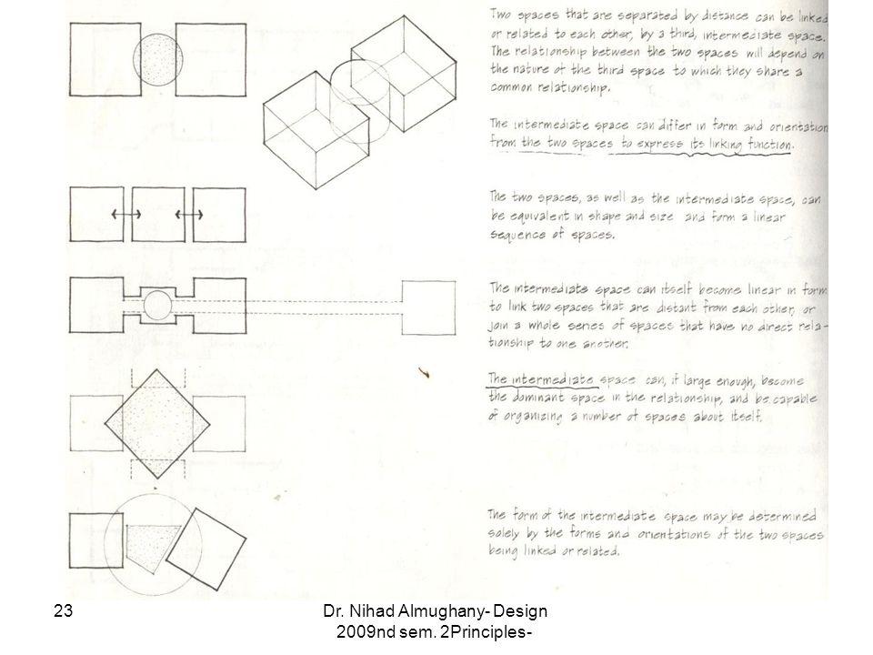 Dr. Nihad Almughany- Design Principles- 2nd sem. 2009 23