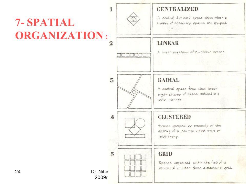 Dr. Nihad Almughany- Design Principles- 2nd sem. 2009 24 7- SPATIAL ORGANIZATION :