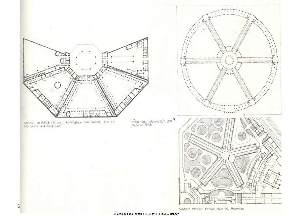Dr. Nihad Almughany- Design Principles- 2nd sem. 2009 26