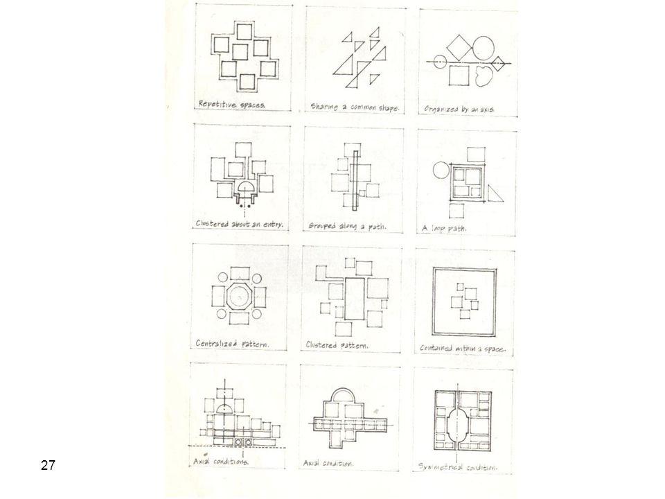 Dr. Nihad Almughany- Design Principles- 2nd sem. 2009 27