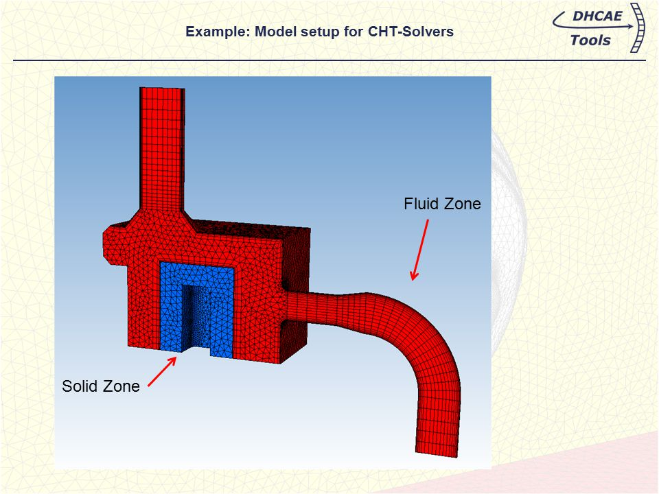 Example: Model setup for CHT-Solvers Fluid Zone Solid Zone
