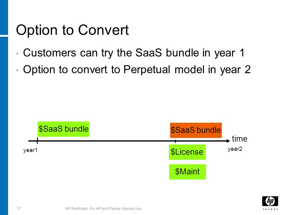 Option to Convert Customers can try the SaaS bundle in year 1 Option to convert to Perpetual model in year 2 $SaaS bundle time year1 year2 $SaaS $Lice
