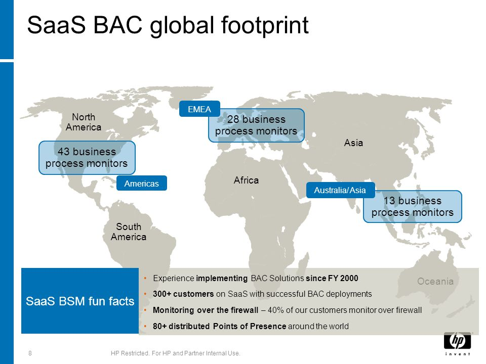 SaaS BAC global footprint Africa Asia South America North America 43 business process monitors Americas 28 business process monitors EMEA 13 business