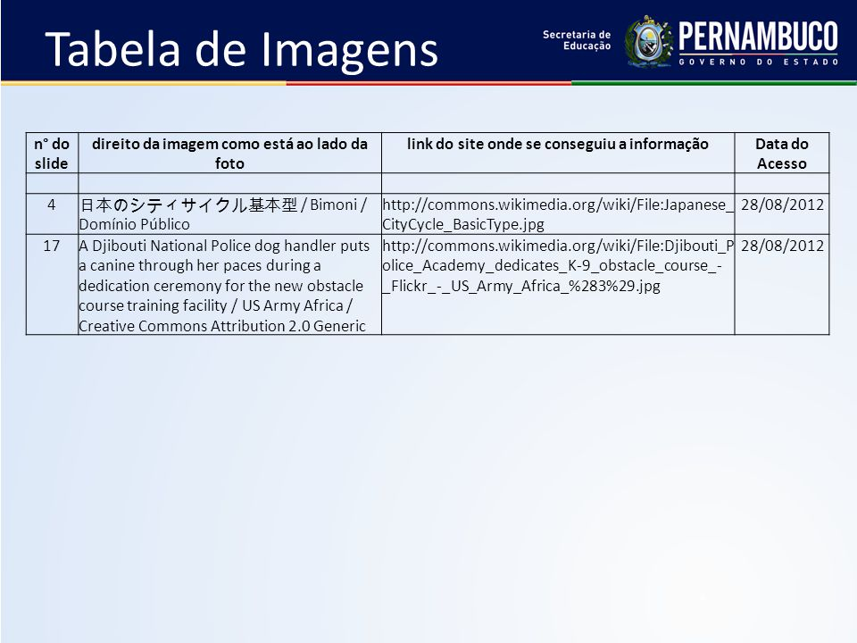 Tabela de Imagens n° do slide direito da imagem como está ao lado da foto link do site onde se conseguiu a informaçãoData do Acesso 4 日本のシティサイクル基本型 / Bimoni / Domínio Público http://commons.wikimedia.org/wiki/File:Japanese_ CityCycle_BasicType.jpg 28/08/2012 17A Djibouti National Police dog handler puts a canine through her paces during a dedication ceremony for the new obstacle course training facility / US Army Africa / Creative Commons Attribution 2.0 Generic http://commons.wikimedia.org/wiki/File:Djibouti_P olice_Academy_dedicates_K-9_obstacle_course_- _Flickr_-_US_Army_Africa_%283%29.jpg 28/08/2012