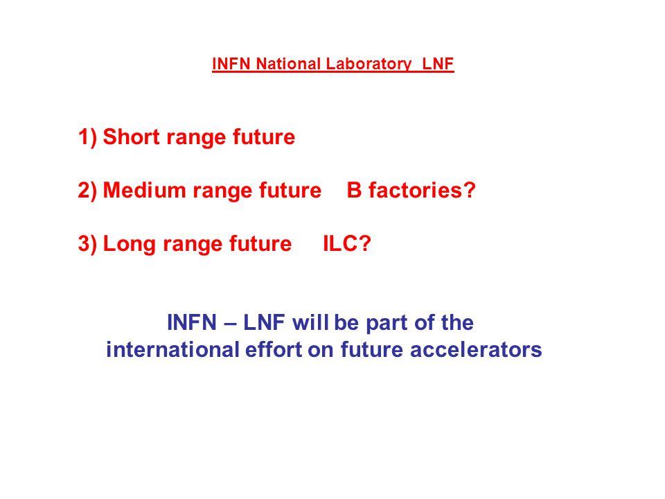 1)Short range future 2)Medium range future B factories.