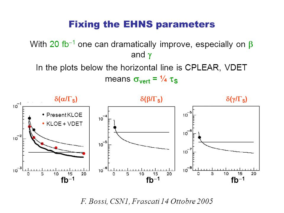 (/S)(/S) (/S)(/S) (/S)(/S) fb  1 Present KLOE KLOE + VDET Fixing the EHNS parameters With 20 fb  1 one can dramatically improve, especially on  and  In the plots below the horizontal line is CPLEAR, VDET means  vert = ¼  S F.
