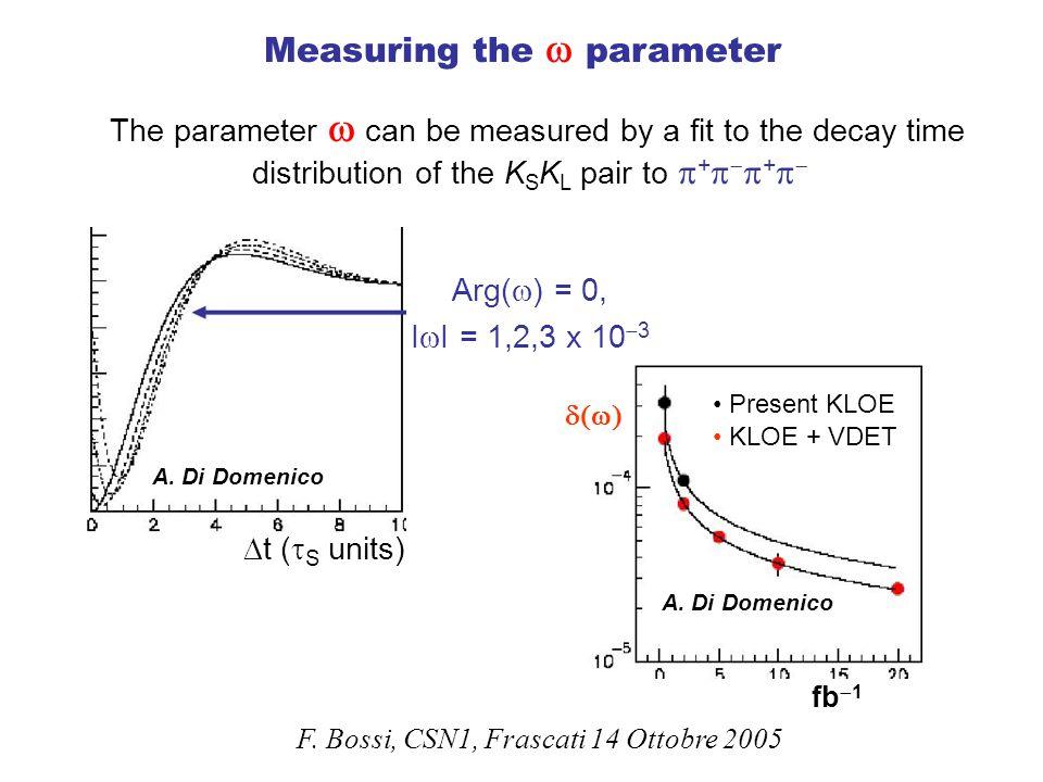 Measuring the  parameter F.