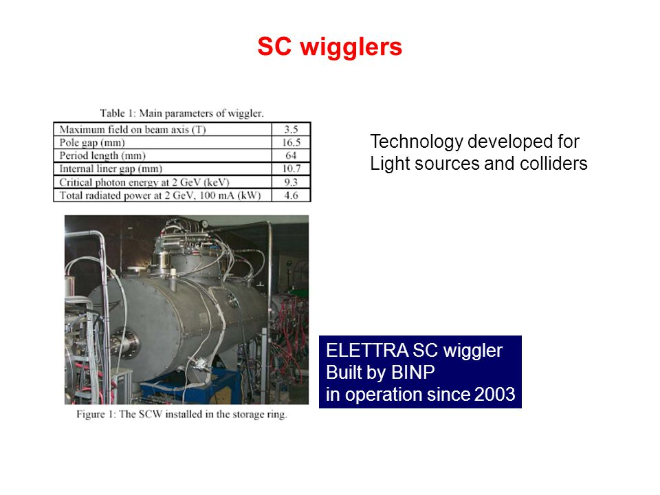SC wigglers Technology developed for Light sources and colliders ELETTRA SC wiggler Built by BINP in operation since 2003