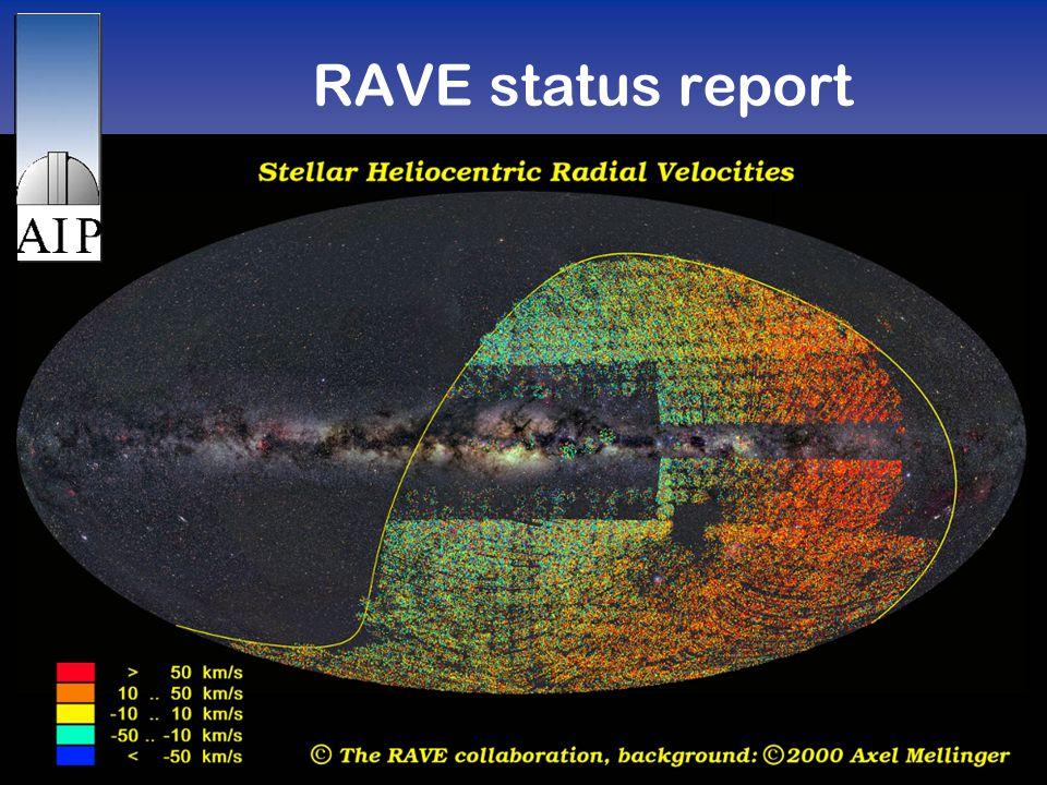 RAVE status report Matthias Steinmetz (AIP)