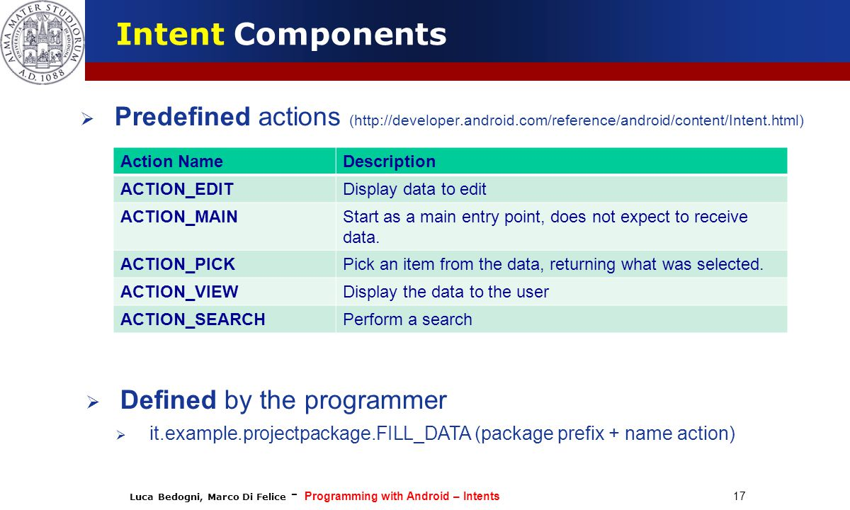 Luca Bedogni, Marco Di Felice - Programming with Android – Intents 17 Intent Components  Predefined actions (http://developer.android.com/reference/android/content/Intent.html) Action NameDescription ACTION_EDITDisplay data to edit ACTION_MAINStart as a main entry point, does not expect to receive data.