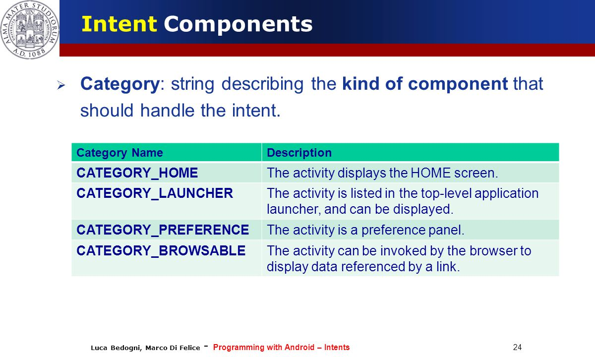 Luca Bedogni, Marco Di Felice - Programming with Android – Intents 24 Intent Components  Category: string describing the kind of component that should handle the intent.