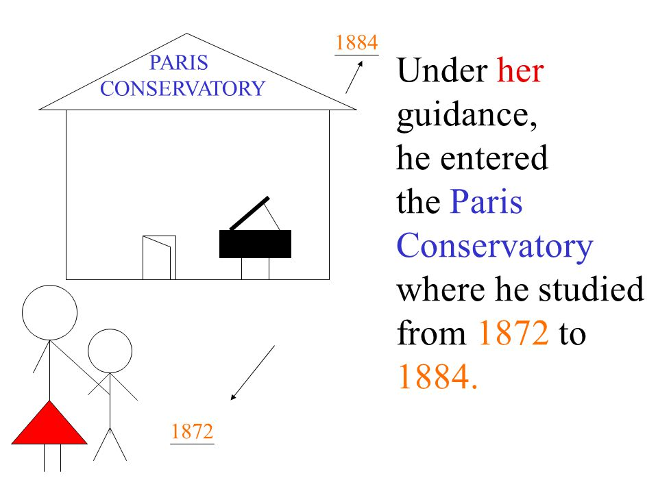 Under her guidance, he entered the Paris Conservatory where he studied from 1872 to 1884. PARIS CONSERVATORY 1872 1884