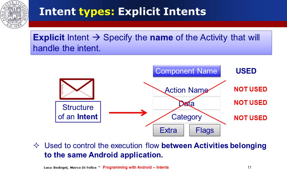 Luca Bedogni, Marco Di Felice - Programming with Android – Intents 11 Intent types: Explicit Intents Explicit Intent  Specify the name of the Activity that will handle the intent.