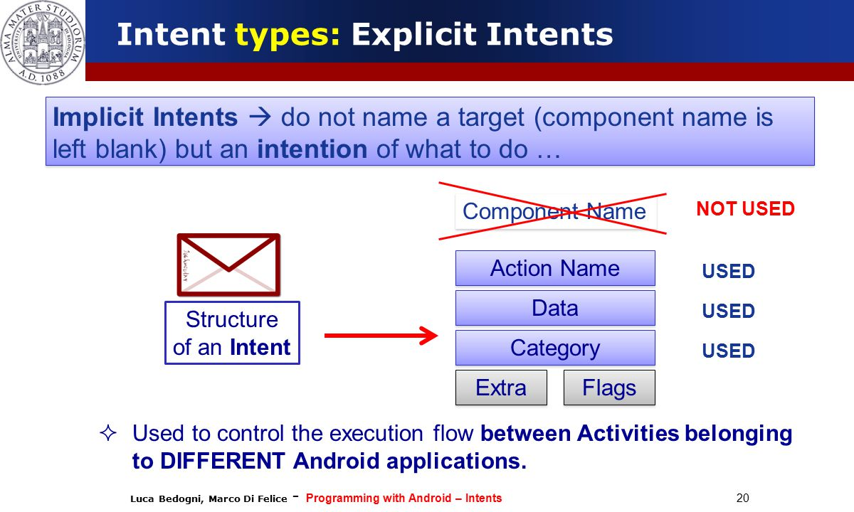Luca Bedogni, Marco Di Felice - Programming with Android – Intents 20 Intent types: Explicit Intents Component Name Action Name Data Category Extra Flags Structure of an Intent NOT USED USED  Used to control the execution flow between Activities belonging to DIFFERENT Android applications.